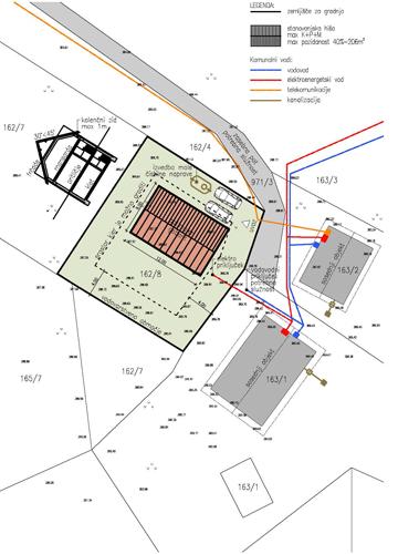 skupina-stajn-group-architecture-arhitektura-preveritev-parcelacija